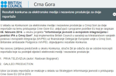 British Council Montenegro: Galileo production among competition winners